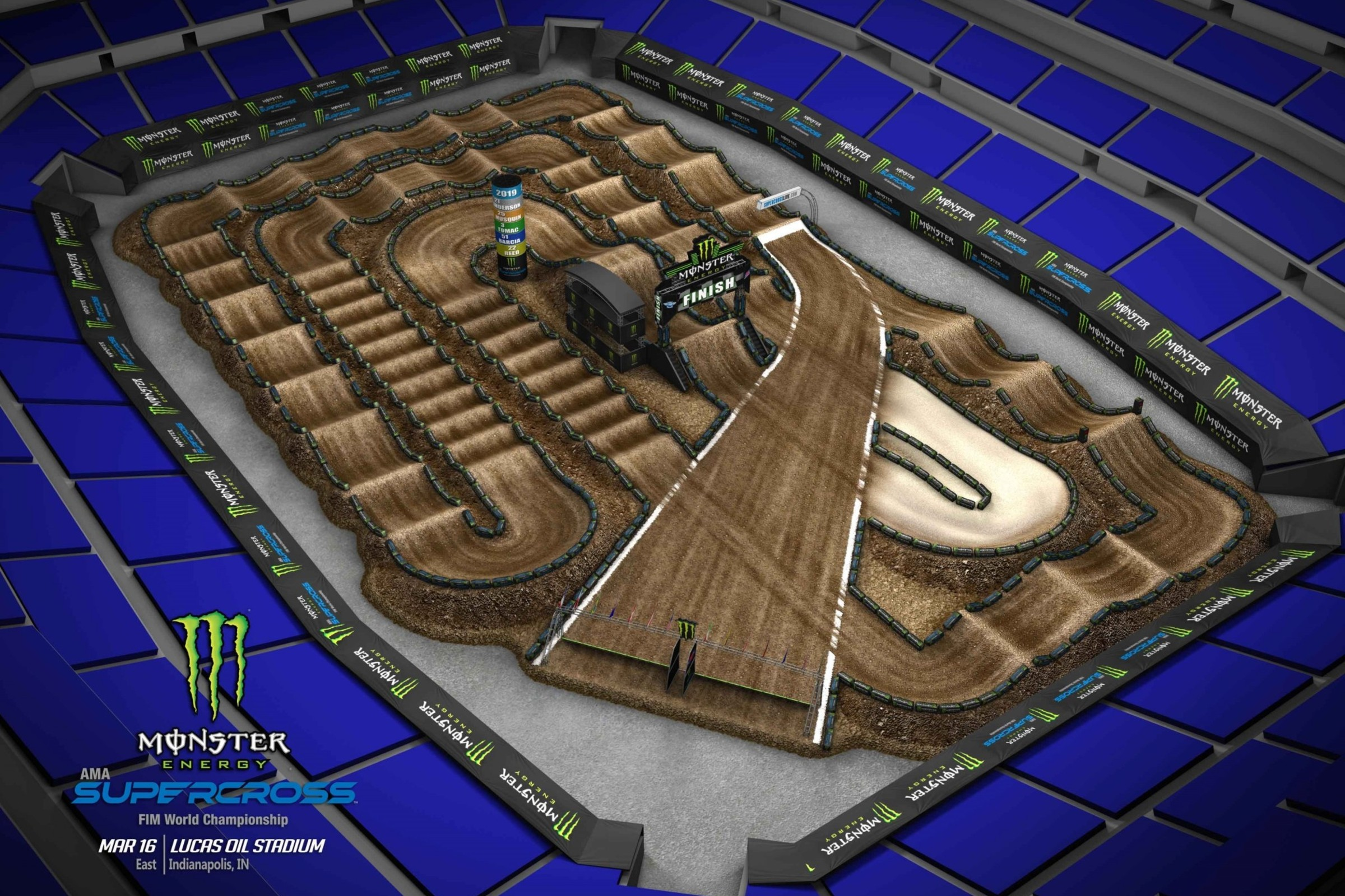 Indianapolis Animated Track Map