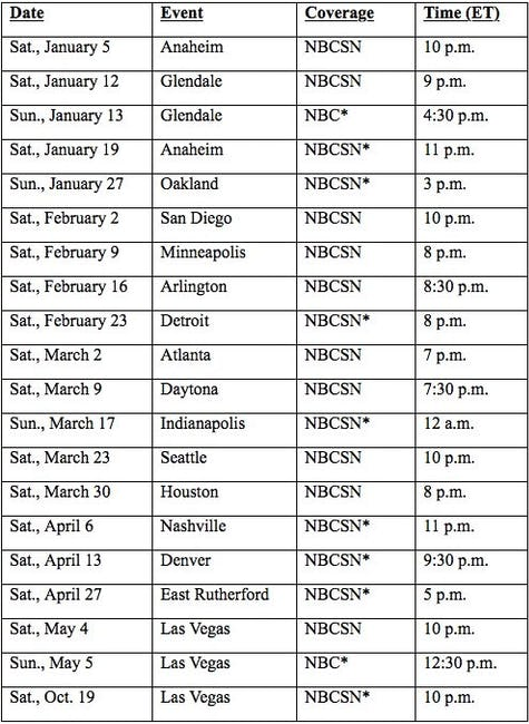 The events with * appear to be non-live airings. Two shows will air on the NBC Network with the rest on NBCSN.