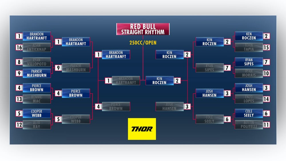 The final bracket for the RBSR 250 class.